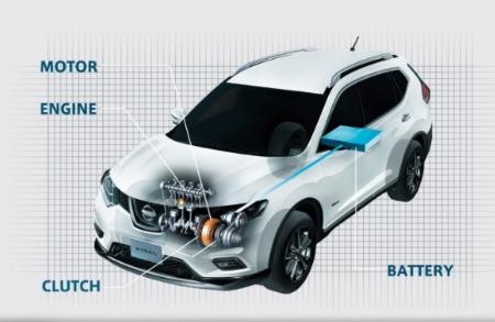 Nissan X-Trail Mobil SUV Hybrid