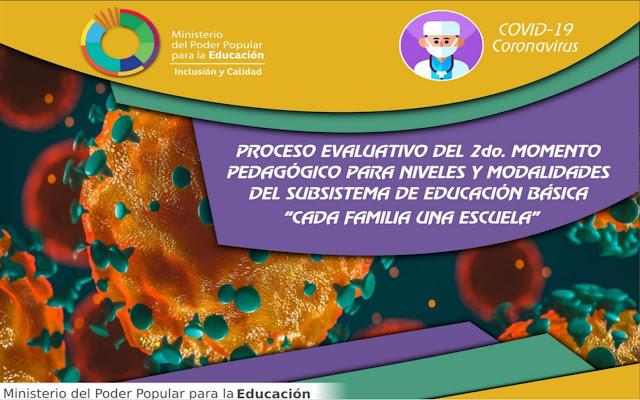 PROCESO EVALUATIVO DEL 2do. MOMENTO PEDAGÓGICO PARA NIVELES Y MODALIDADES DEL  SUBSISTEMA DE EDUCACIÓN BÁSICA