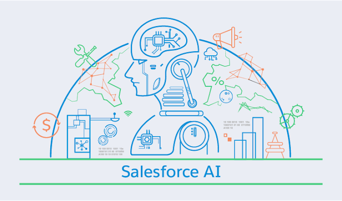 Top 5+ AI Tools To Boost Company Sales
