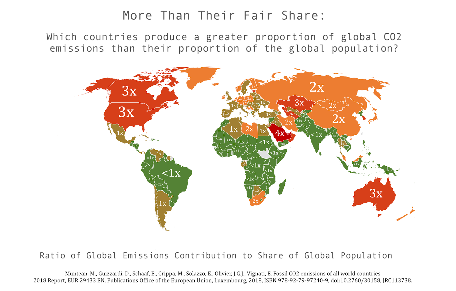 Ratio of global emissions contribution to share of global population