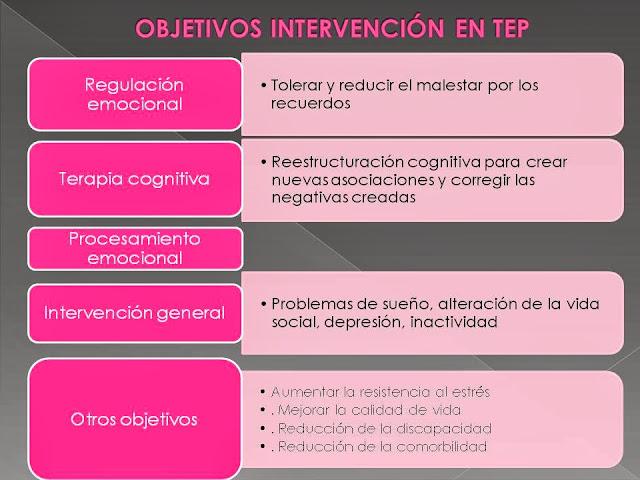 objetivos terapeuticos en TEPT: reaprender las señales como no amenazantes