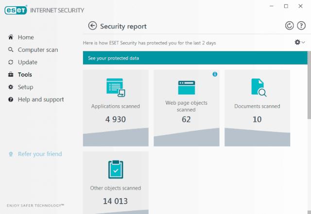 تحميل برنامج ايست انترنت سكيورتي ESET Internet Security للكمبيوتر
