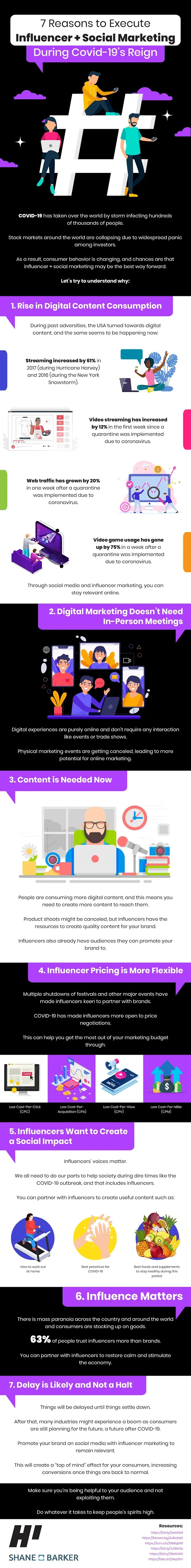 7 Reasons to Execute Influencer + Social Marketing During COVID-19's Reign #infographic