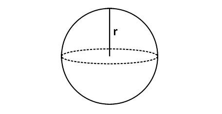 volume benda berbentuk bola