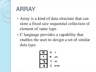 https://www.gyan4all.tech/2019/08/arrays.html