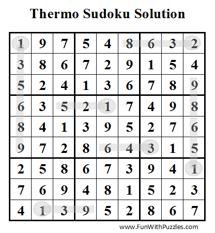 Thermo Sudoku (Daily Sudoku League #47) Solution