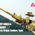 List of Artillery Guns in Indian Army: Know their Origin, Calibre, Type here
