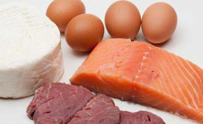 Kilo Almada ve Zayıflamada Günlük Protein İhtiyacı Nedir ?