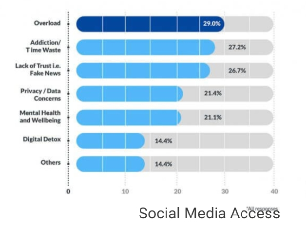 Social Media Data for More Engaging Content Experiences