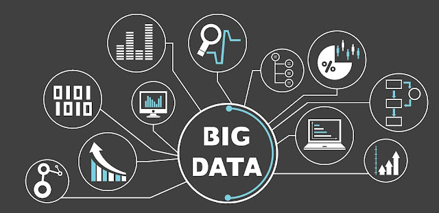 كل ما تحتاج معرفته حول الBig Data و لغات البرمجة الخاصة بها !