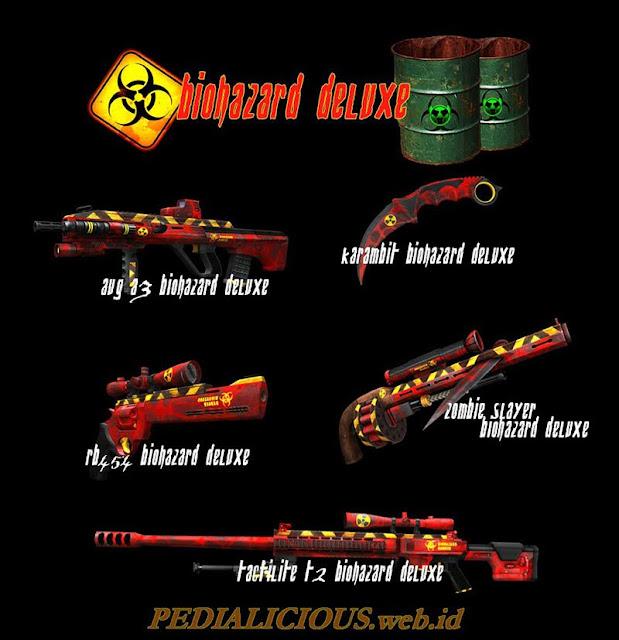 Harga & Statistik Seri Biohazard Deluxe Senjata Point Blank