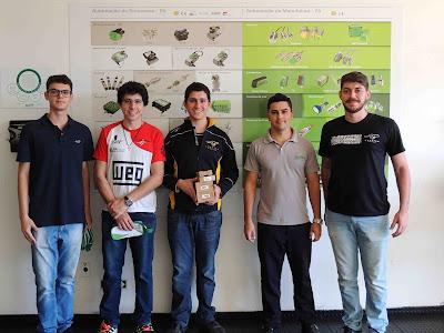 Equipe Cheetah Racing visita fábrica da Sense