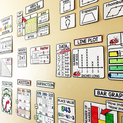 Every math word wall also comes printable for your classroom
