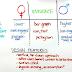 Mengenal Sekilas Mengenai Infografis dalam Mengajar