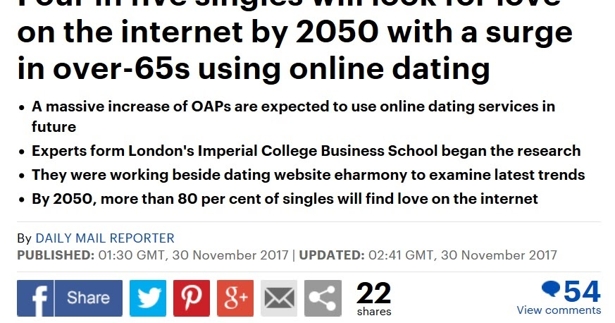 Future of online dating in Sydney
