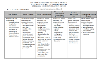 Kisi-kisi USBN SMA/MA 2018 PDF