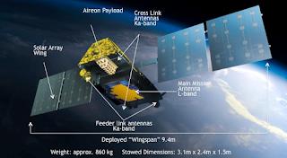 Budowa satelity systemu Iridium NEXT. Zamiast trzech - tylko jedna antena o mniejszych wymiarach, słabszych właściwościach odblaskowych, położona w centralnym rdzeniu każdego z planowanych 110 egzemplarzy. Credits: Iridium.com