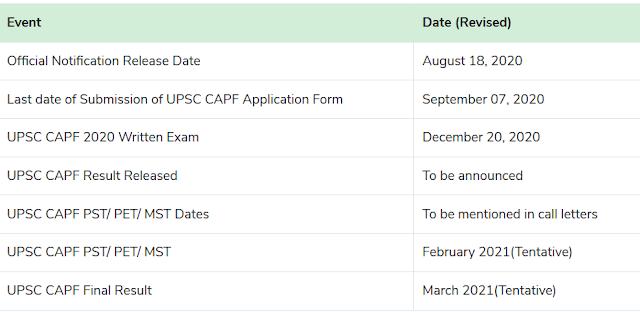 UPSE CAPF Exam 2020 Dates