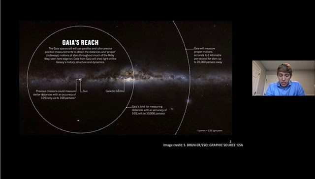 How far away from the Sun can Gaia make measurements? (Source: A. Drlica-Wagner, APS April 2020)