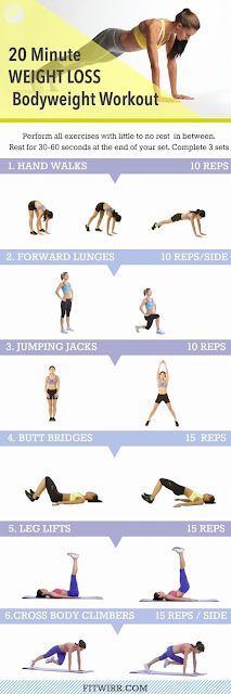 Circuit Workouts You Can Do at Home During the Holiday Season