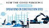 How the COVID Pandemic Has Changed Operations on Constructions Sites #infographic
