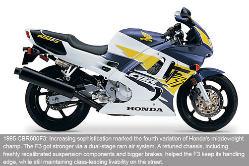 Honda Cbr600rr Phoenix For Sale | Motorcycle Pictures