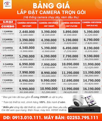 Bảng giá lắp camera trọn gói tại khu vực Hải Phòng