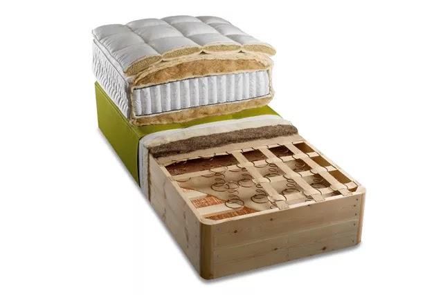 1904 yılından beri lüks yataklar üreten Hypnos, İngiltere Kraliyet onay damgasına sahiptir.