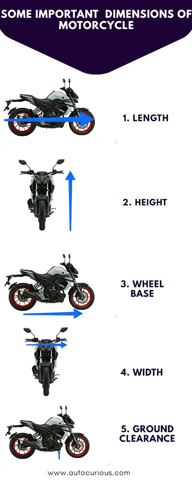 most common terms used in motorcycle reviews