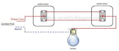 Instalasi kontrol satu lampu dari banyak tempat listrik praktis ilustrasi instalasi 2 saklar tukar 1 lampu ccuart Choice Image