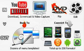تحميل برنامج تحويل الفيديو any video converter