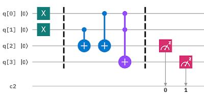 تعلم برمجة Quantum باستخدام لغة Python ومكتبة Qiskit