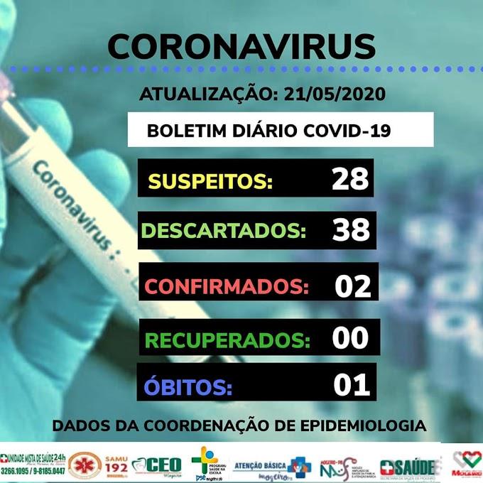 BOLETIM CORONA-VÍRUS (Mogeiro): Fique informado sobre atualizações em sua cidade. (21/05/2020).
