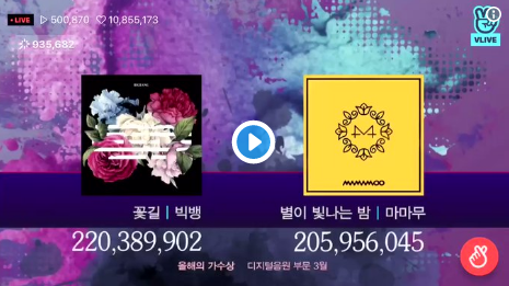 BIGBANG FLOWER ROAD wins Song of the Year for March on 8th GAONCHART MUSIC AWARDS