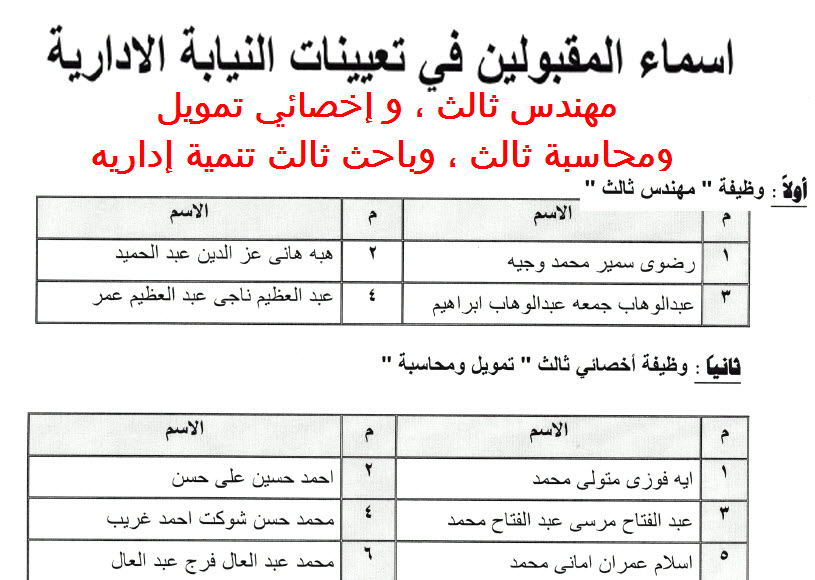 النتيجة النهائية واسماء المقبولين في تعيينات مسابقة النيابة