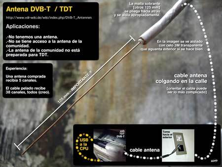 Cómo crear una antena DVB-T casera en 5 minutos