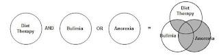 أنواع النماذج في أنظمة استرجاع البيانات -الدرس الثاني