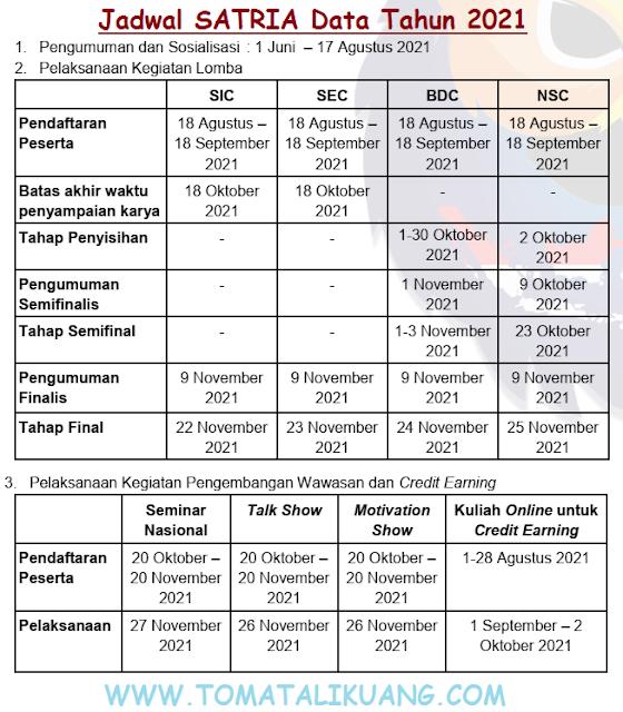 jadwal satria data tahun 2021 tomatalikuang.com