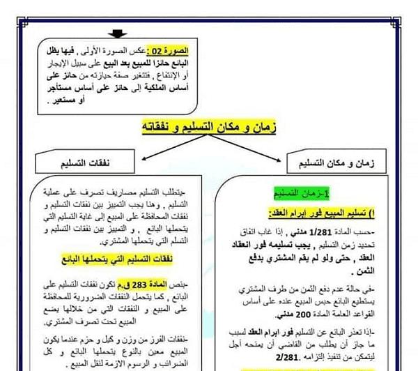 التزام البائع بتسليم المبيع بنقل الملكية في القانون المغربي