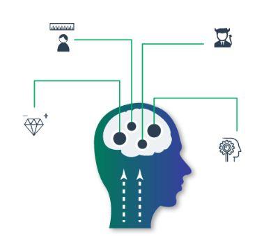 Tes Psikometri untuk Pemahaman dan Pengembangan Diri