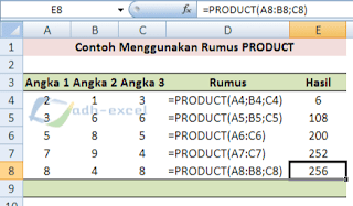 PRODUCT function in Excel
