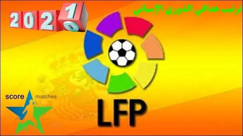 ترتيب هدافي الدوري الإسباني - الجولة الخامسة والعشرين