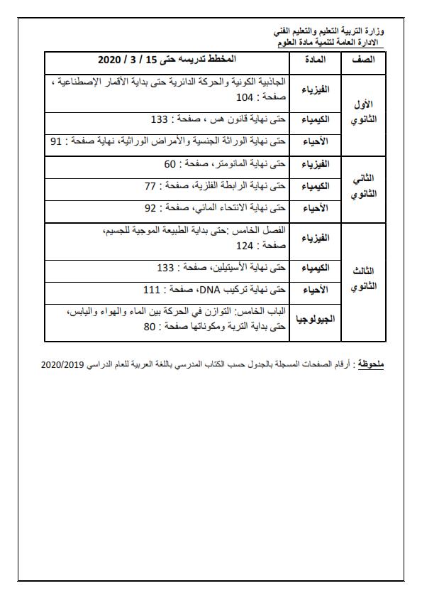 المناهج المقررة في المشروعات البحثية أو الإمتحانات من الصف الثالث الإبتدائي حتى الثالث الثانوي في جميع المواد حتى ١٥ مارس ٢٠٢٠  %2B%252812%2529_002