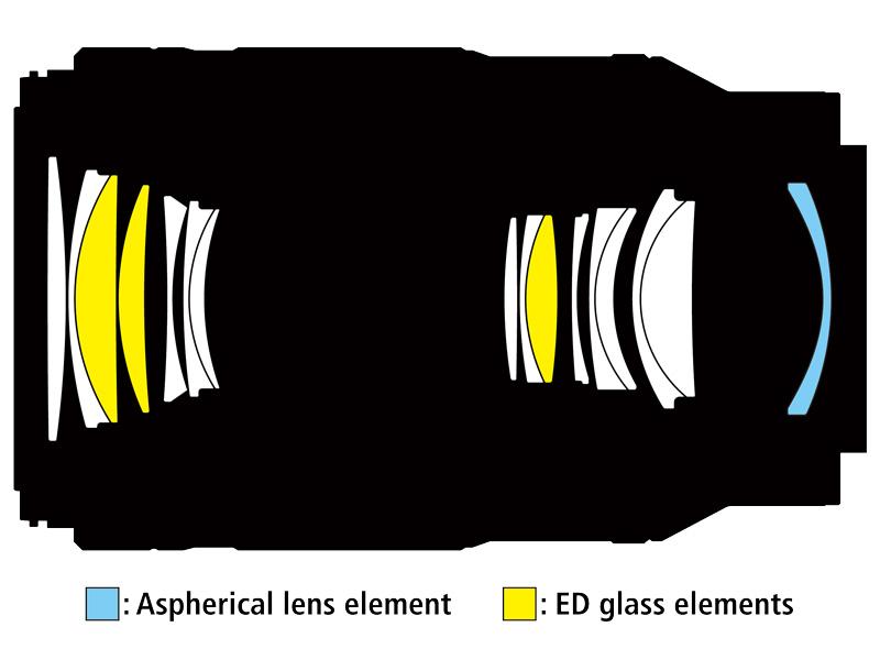 Оптическая схема объектива Nikon Nikkor Z MC 105mm f/2.8 VR S