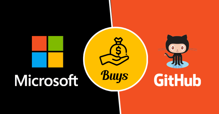 Microsoft reportedly buys GitHub (Biggest Source Code Repository Hosting Service)