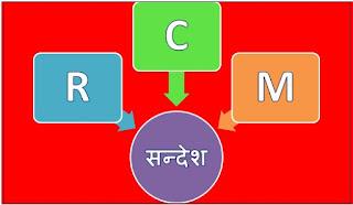 आर.सी.एम संदेश | RCM message