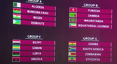 قرعة تصفيات كأس العالم 2022 عن قارة إفريقيا