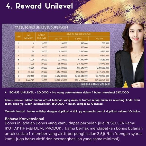 Reward Unilevel