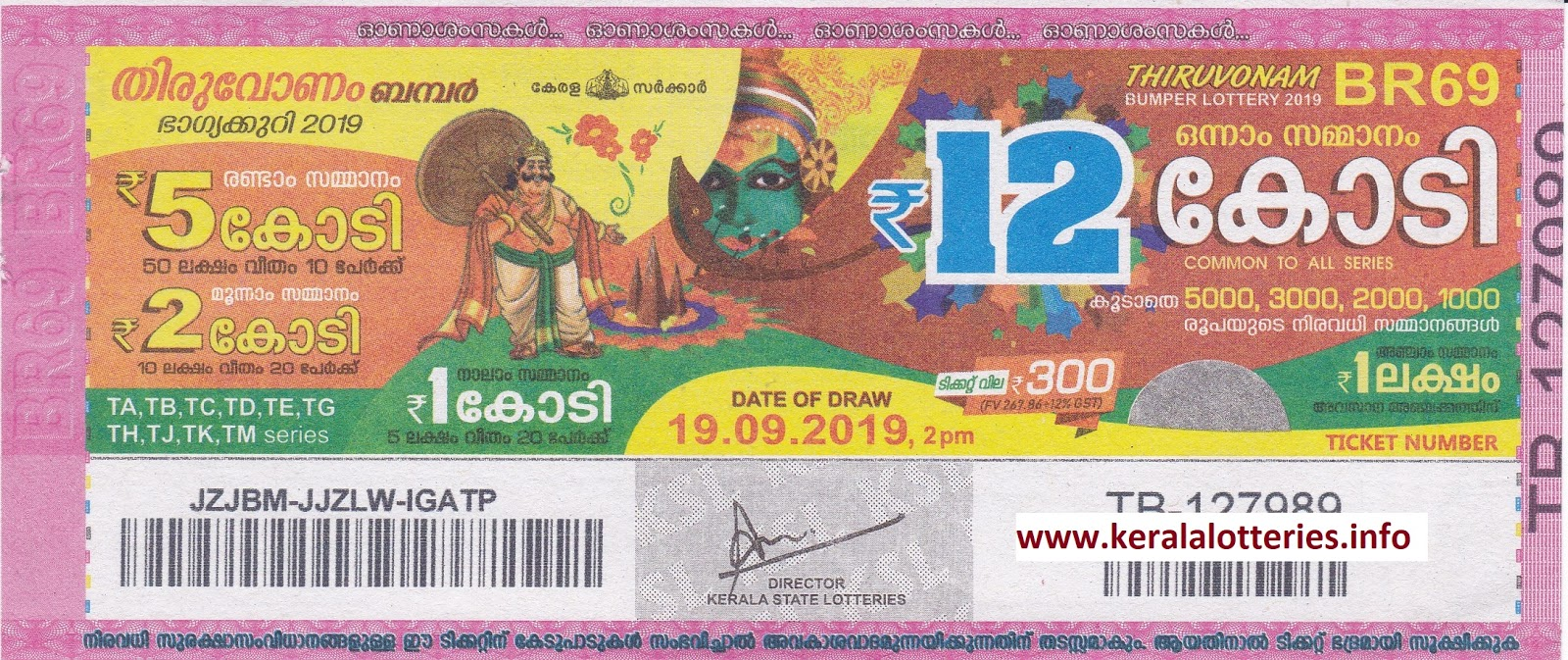 Next Kerala Bumper Lottery