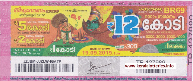 Kerala lottery bumper ticket thiruvonam bumper - 2019. Onam bumper lottery 2019 kerala lottery onam bumper.